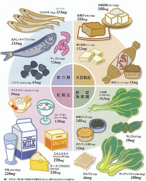 骨粗鬆症・食事29