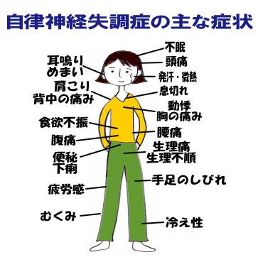 自律神経失調症7